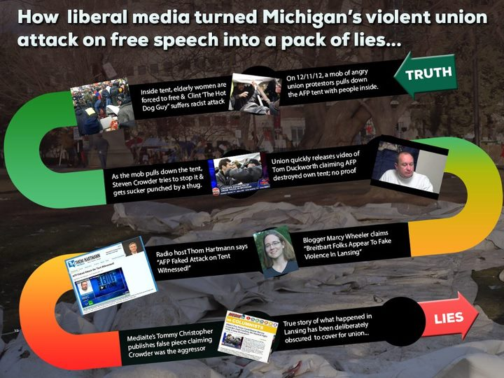 michigan liberal media lied