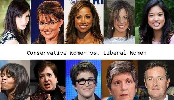 conservative vs liberal women