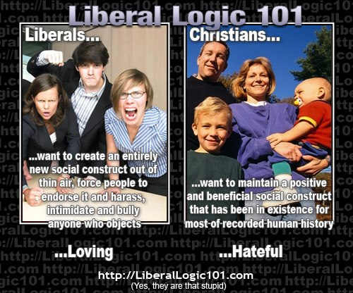 liberals vs Christians