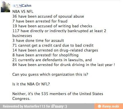 nfl vs nba vs congress