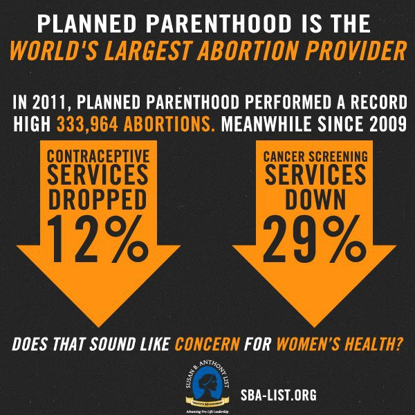 planned parenthood services