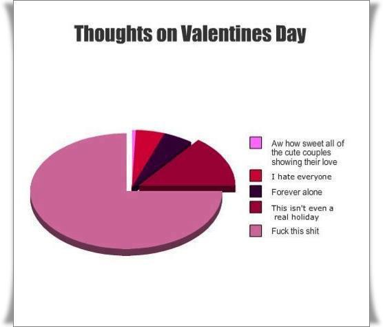 thoughts on valentines day