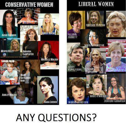 conservative liberal women