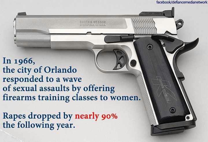 firearms reduce rape