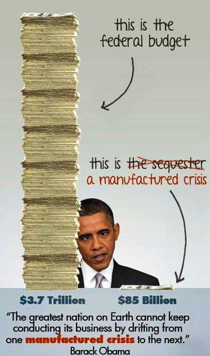 sequester manifactured