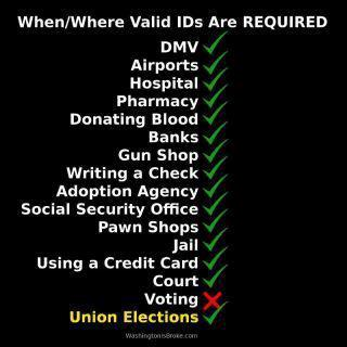 valid id required