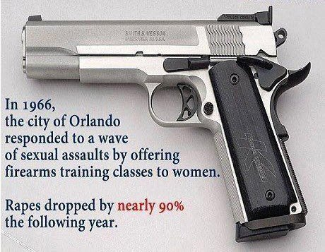 rape vs firearms