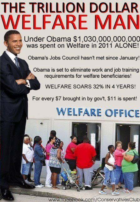 trillion dollar welfare