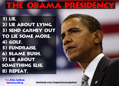 lie about lying