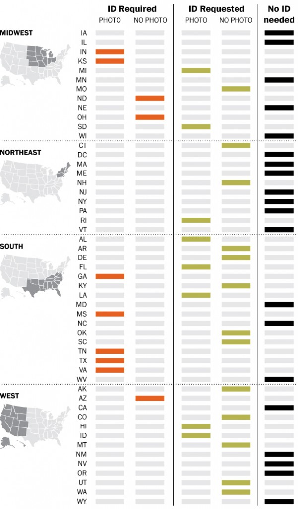 washpost graphic showing where to vote without id